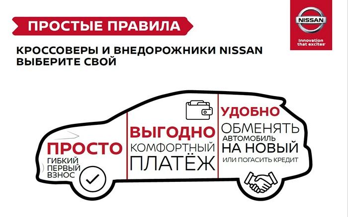 Программа Volvo Car Кредит с остаточным платежом — новая.